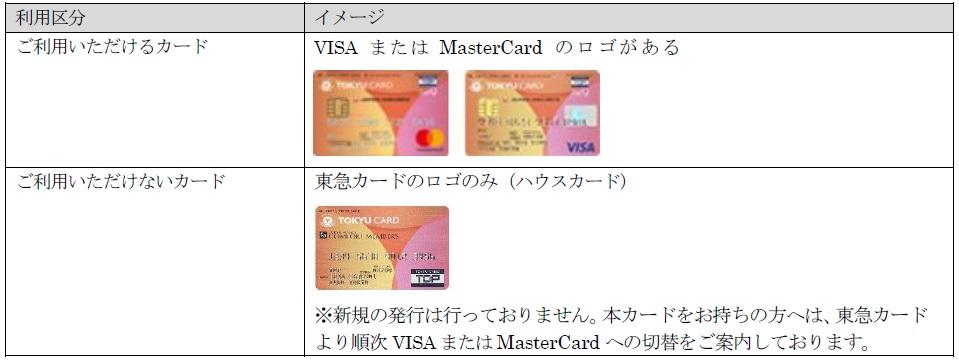 TOP&カード画像